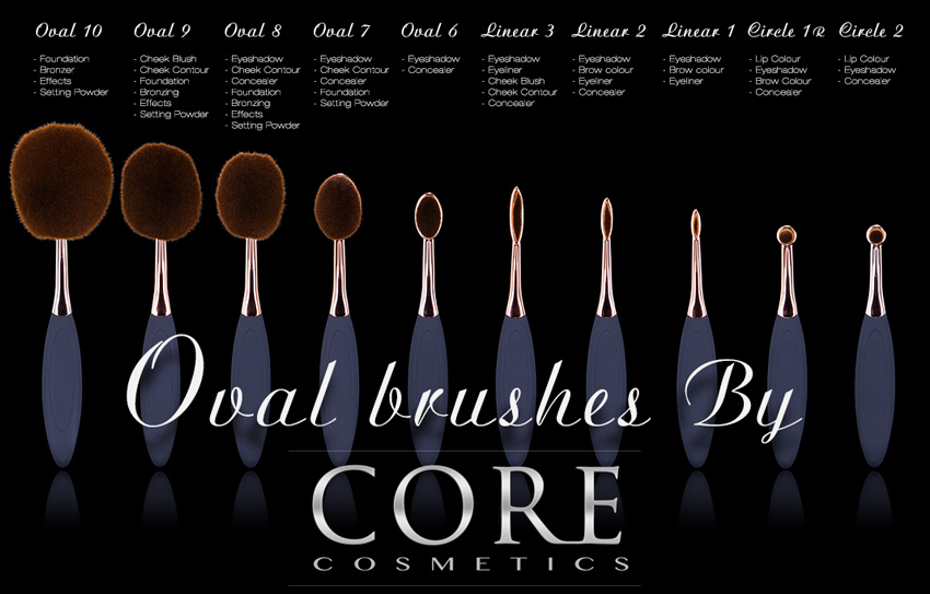 Oval Brushes by CORE beskrivning guide
